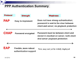 authentication-methods-used-in-VPN